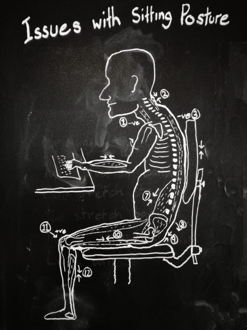 A crude drawing slouched sitting posture